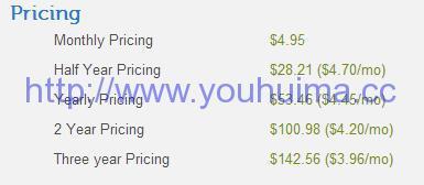 interserver webhosting price